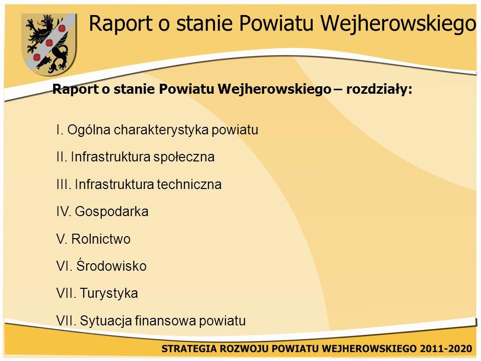 Raport o stanie Powiatu Wejherowskiego Raport o stanie Powiatu Wejherowskiego – rozdziały: I.