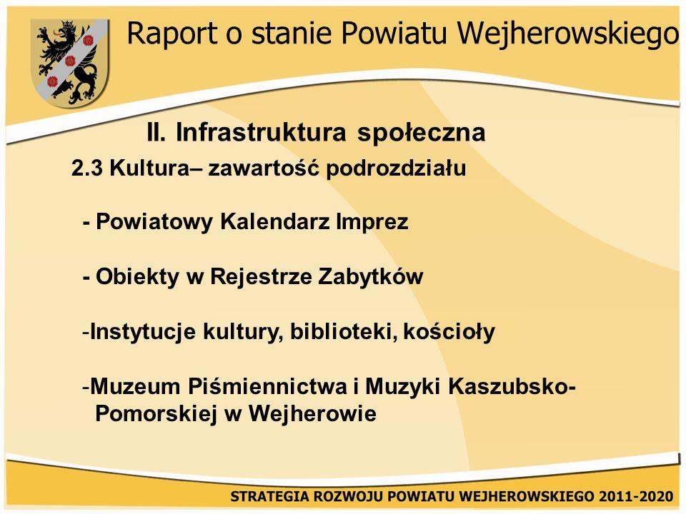 Raport o stanie Powiatu Wejherowskiego II.