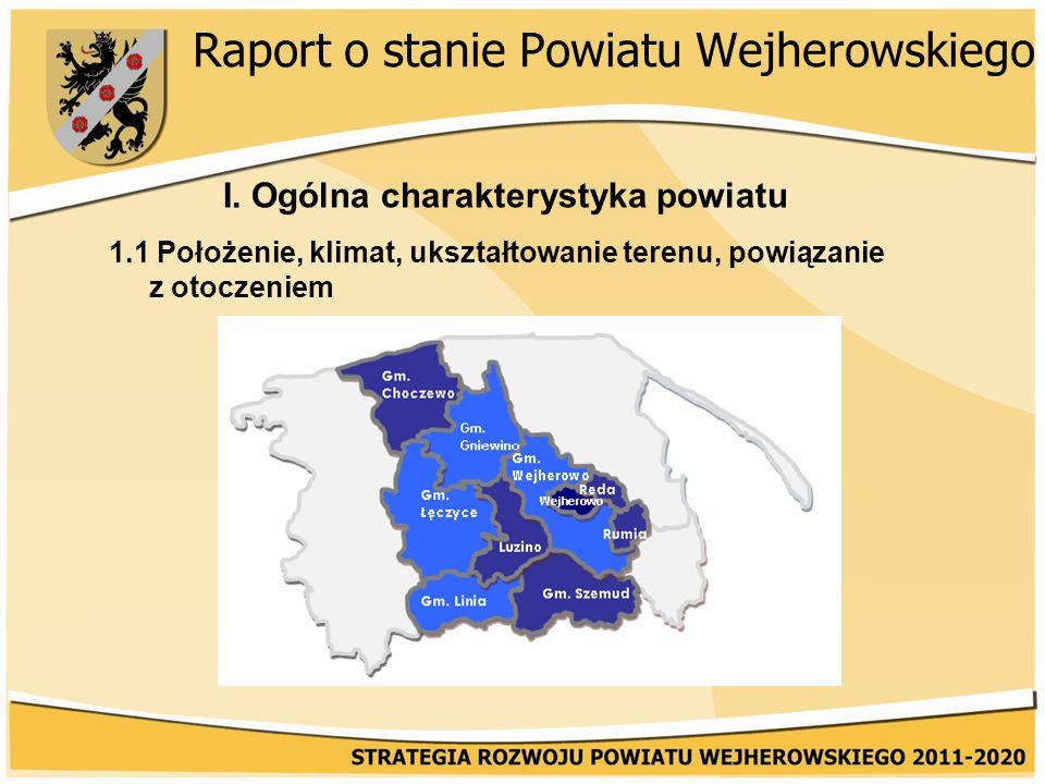 Wszelkie zestawienia, mapy i wykresy prezentowane powyżej zostały opracowane na podstawie danych Głównego Urzędu Statystycznego –Bank Danych Regionalnych I.