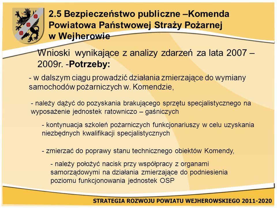 2.5 Bezpieczeństwo publiczne –Komenda Powiatowa Państwowej Straży Pożarnej w Wejherowie Wnioski wynikające z analizy zdarzeń za lata 2007 – 2009r.