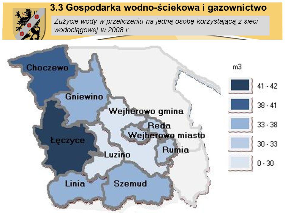 3.3 Gospodarka wodno-ściekowa i gazownictwo Zużycie wody w przeliczeniu na jedną osobę korzystającą z sieci wodociągowej w 2008 r.