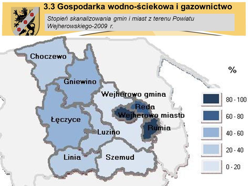 3.3 Gospodarka wodno-ściekowa i gazownictwo Stopień skanalizowania gmin i miast z terenu Powiatu Wejherowskiego-2009 r.
