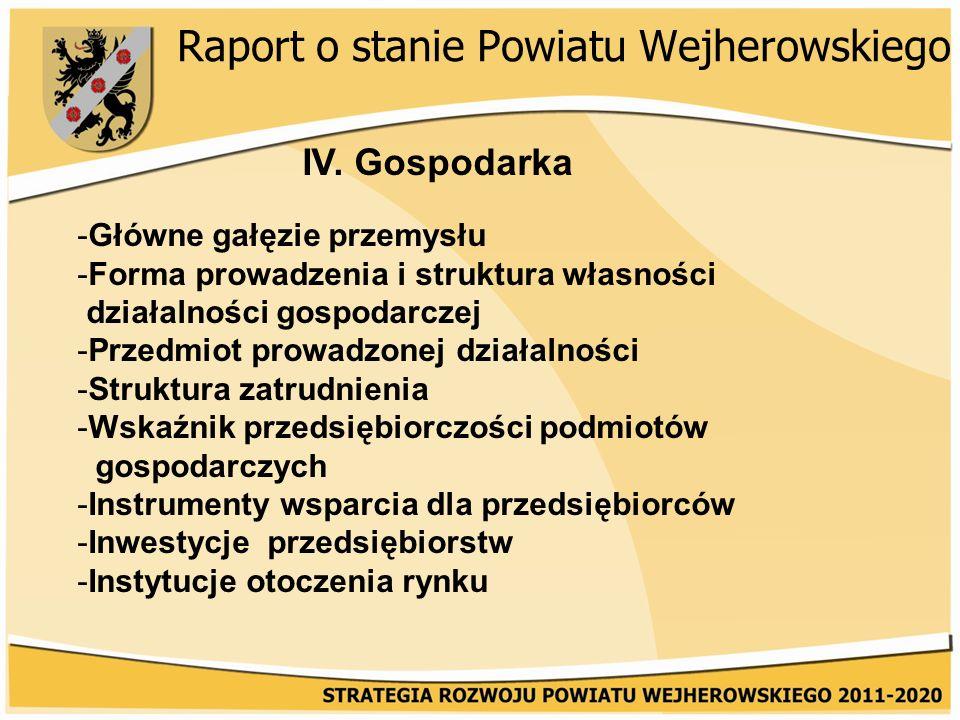 Raport o stanie Powiatu Wejherowskiego IV.