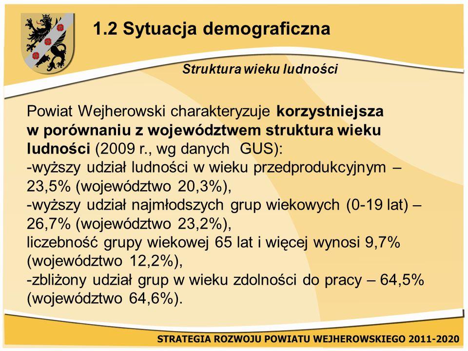 1.2 Sytuacja demograficzna Przyrost naturalny