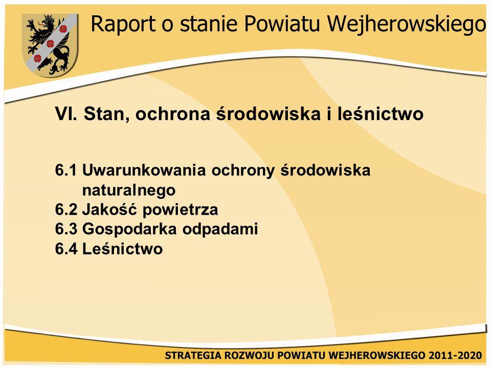Raport o stanie Powiatu Wejherowskiego VI.