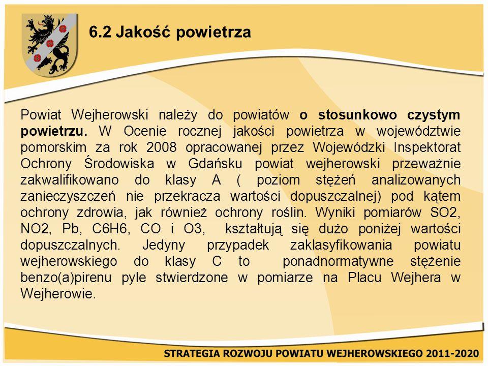 6.2 Jakość powietrza Powiat Wejherowski należy do powiatów o stosunkowo czystym powietrzu.