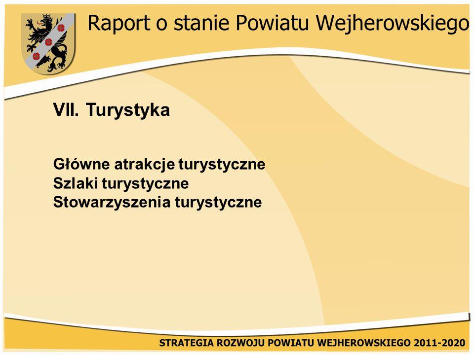 Raport o stanie Powiatu Wejherowskiego VII.