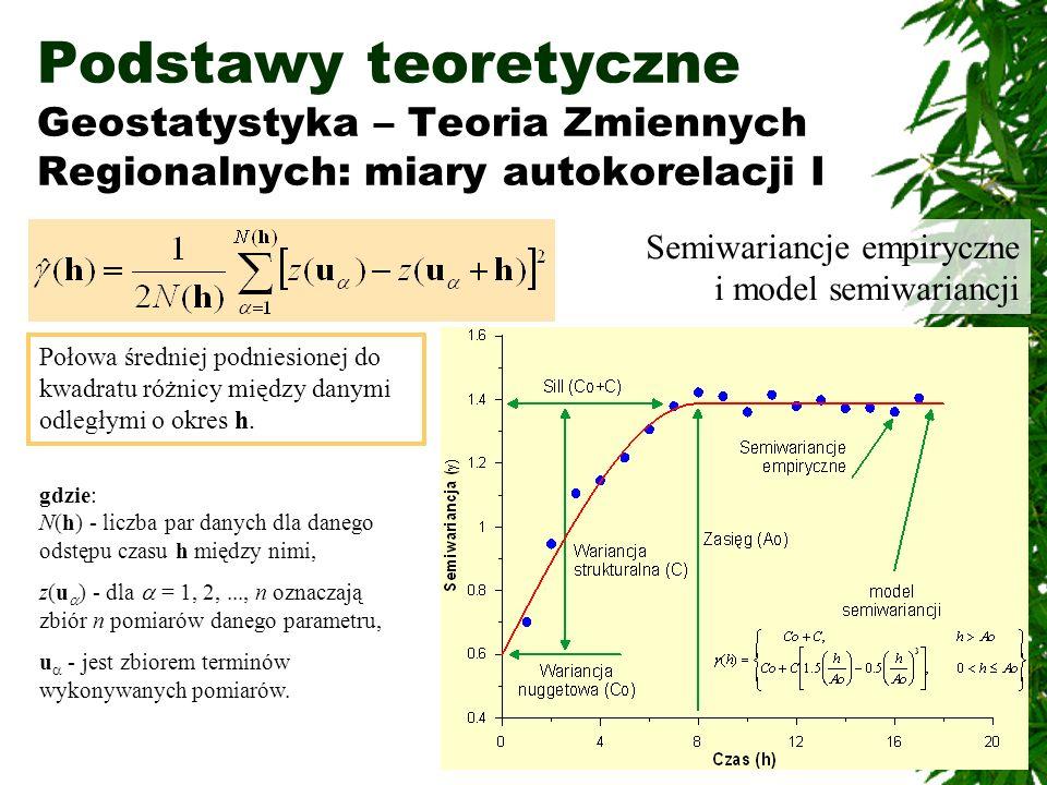Podstawy teoretyczne Geostatystyka – Teoria Zmiennych Regionalnych: miary autokorelacji I Semiwariancje empiryczne i model semiwariancji gdzie: N(h) -