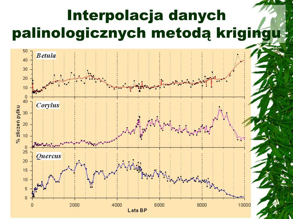 Interpolacja danych palinologicznych metodą krigingu