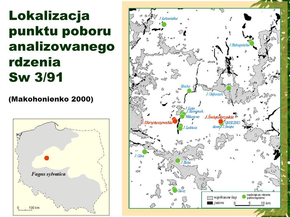 Uproszczony diagram pyłkowy rdzenia Sw 3/91 (Makohonienko 2000) Skrzetuszewskie Lake K.Tobolski, 1990 Daty radiowęglowe z rdzeni S/84 i S/87 z Jeziora Skrzetuszewskiego (Tobolski 1990, 1991) na podstawie regionalnej korelacji palinologicznej.