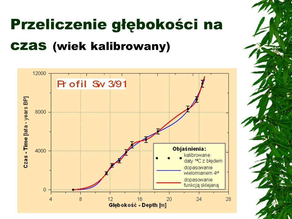 Podział rdzenia Sw 3/91 do analiz numerycznych danych palinologicznych