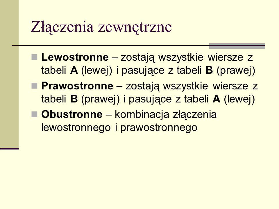 Złączenia zewnętrzne Lewostronne – zostają wszystkie wiersze z tabeli A (lewej) i pasujące z tabeli B (prawej) Prawostronne – zostają wszystkie wiersz