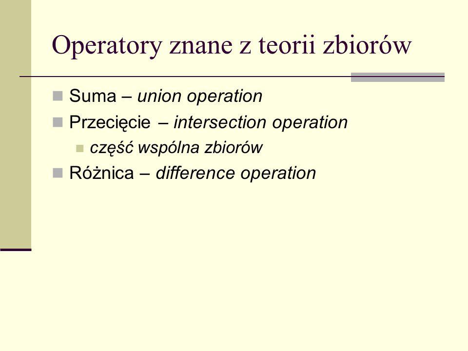 Operatory znane z teorii zbiorów Suma – union operation Przecięcie – intersection operation część wspólna zbiorów Różnica – difference operation