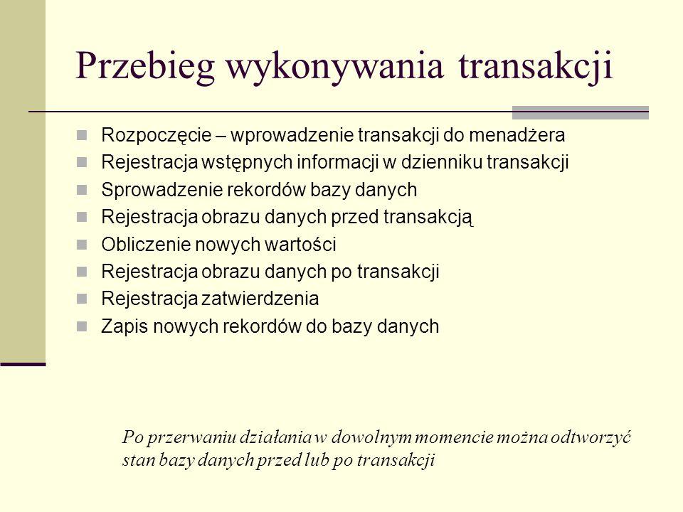 Przebieg wykonywania transakcji Rozpoczęcie – wprowadzenie transakcji do menadżera Rejestracja wstępnych informacji w dzienniku transakcji Sprowadzeni