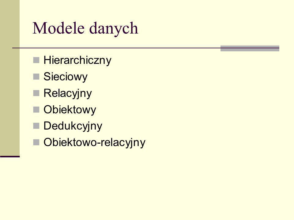 Modele danych Hierarchiczny Sieciowy Relacyjny Obiektowy Dedukcyjny Obiektowo-relacyjny