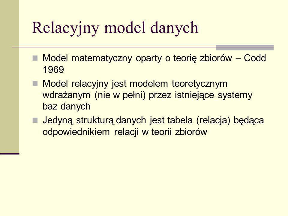 Relacyjny model danych Model matematyczny oparty o teorię zbiorów – Codd 1969 Model relacyjny jest modelem teoretycznym wdrażanym (nie w pełni) przez
