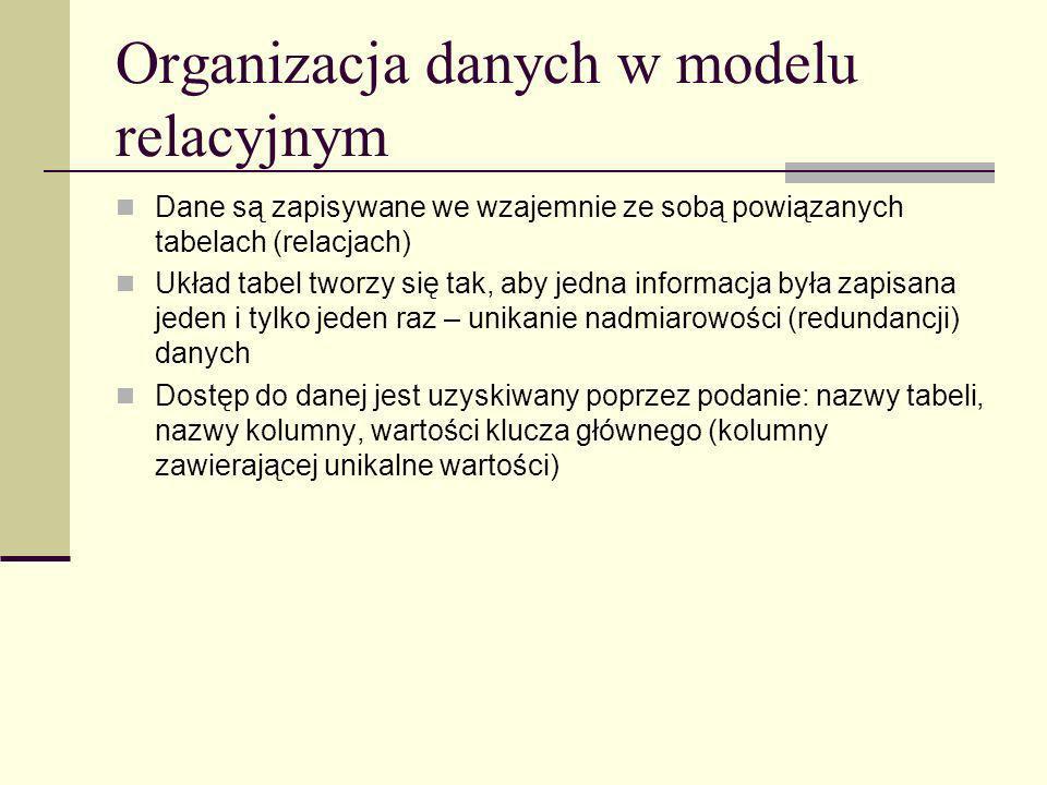 Organizacja danych w modelu relacyjnym Dane są zapisywane we wzajemnie ze sobą powiązanych tabelach (relacjach) Układ tabel tworzy się tak, aby jedna