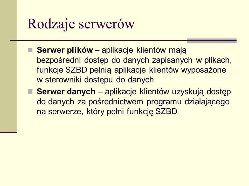 Rodzaje serwerów Serwer plików – aplikacje klientów mają bezpośredni dostęp do danych zapisanych w plikach, funkcje SZBD pełnią aplikacje klientów wyp