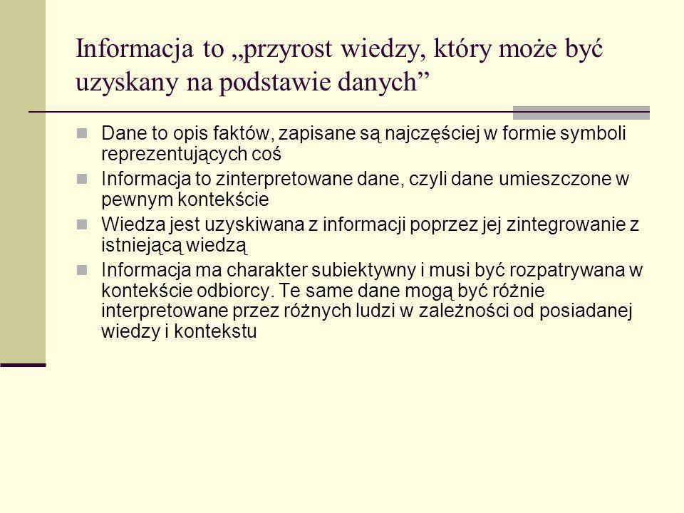 Informacja to przyrost wiedzy, który może być uzyskany na podstawie danych Dane to opis faktów, zapisane są najczęściej w formie symboli reprezentując