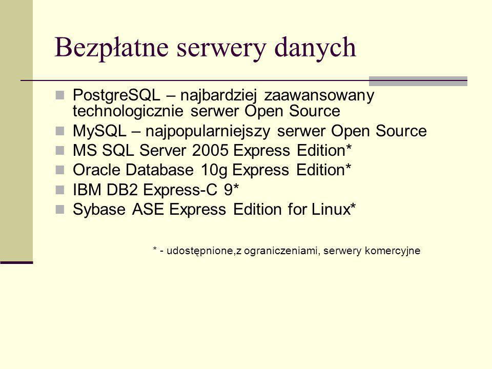 Bezpłatne serwery danych PostgreSQL – najbardziej zaawansowany technologicznie serwer Open Source MySQL – najpopularniejszy serwer Open Source MS SQL