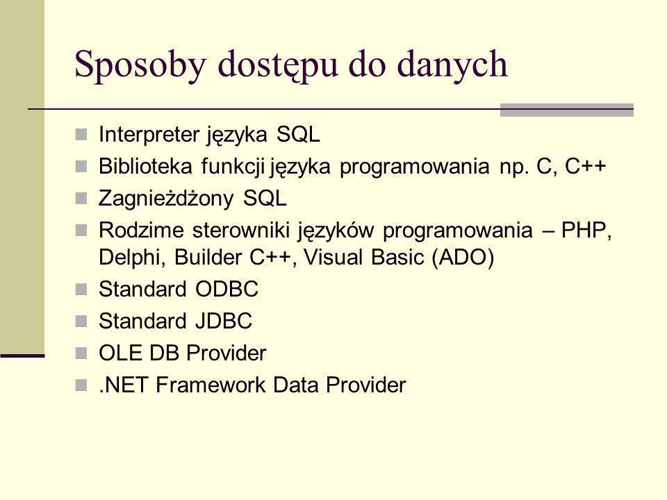 Sposoby dostępu do danych Interpreter języka SQL Biblioteka funkcji języka programowania np. C, C++ Zagnieżdżony SQL Rodzime sterowniki języków progra