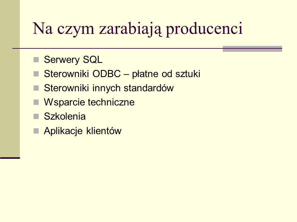 Na czym zarabiają producenci Serwery SQL Sterowniki ODBC – płatne od sztuki Sterowniki innych standardów Wsparcie techniczne Szkolenia Aplikacje klien
