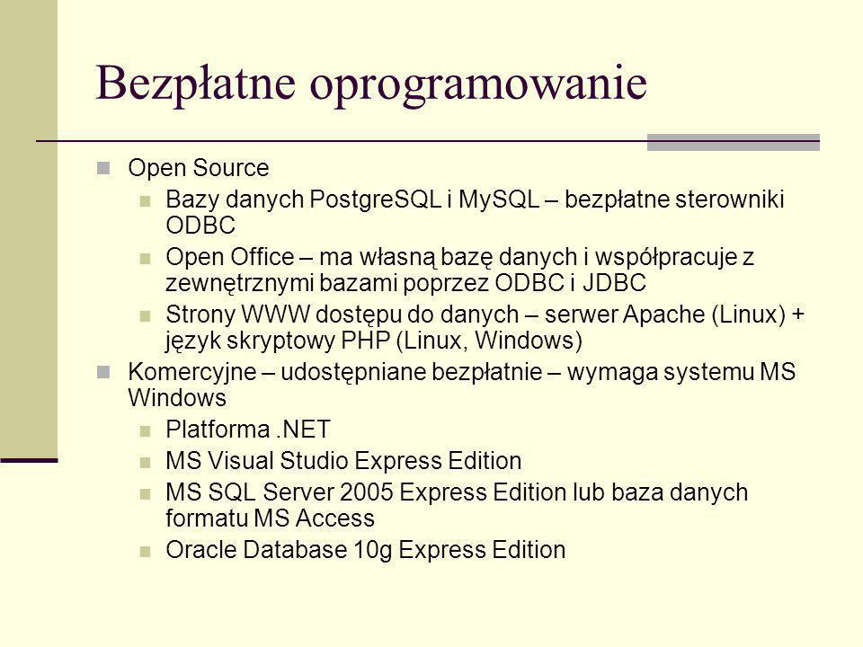 Bezpłatne oprogramowanie Open Source Bazy danych PostgreSQL i MySQL – bezpłatne sterowniki ODBC Open Office – ma własną bazę danych i współpracuje z z