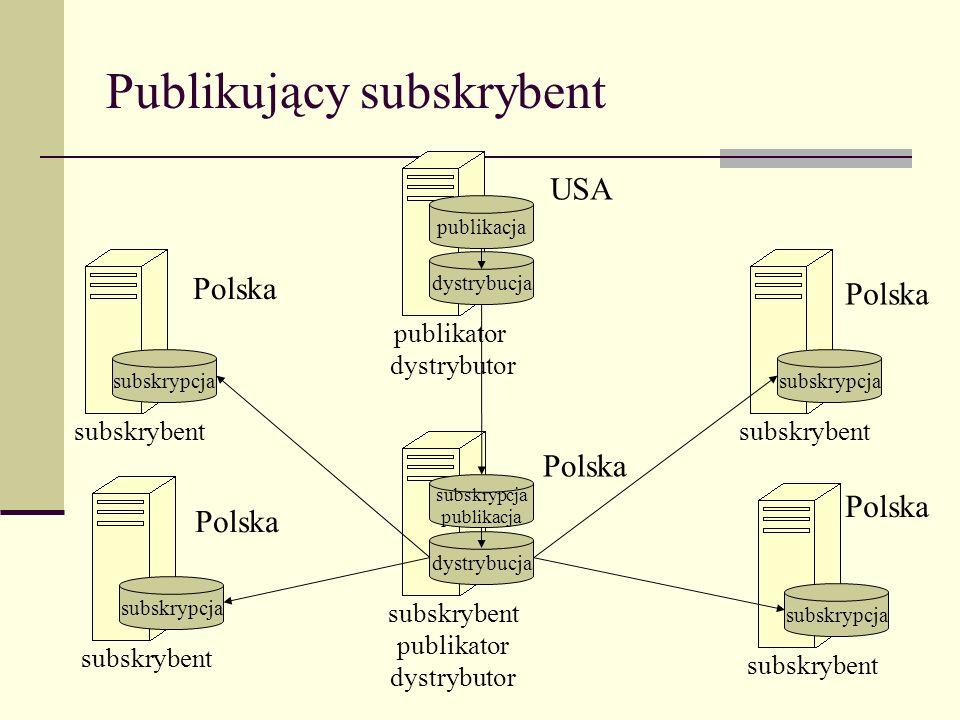 Publikujący subskrybent dystrybucja subskrybent publikator dystrybutor subskrypcja subskrybent subskrypcja subskrybent subskrypcja publikacja subskryp