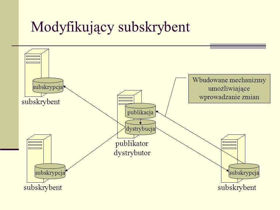 Modyfikujący subskrybent dystrybucja publikator dystrybutor subskrypcja subskrybent publikacja subskrypcja subskrybent subskrypcja subskrybent Wbudowa