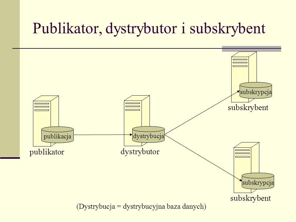 Publikator, dystrybutor i subskrybent dystrybucja dystrybutor subskrypcja subskrybent publikacja publikator subskrypcja subskrybent (Dystrybucja = dys