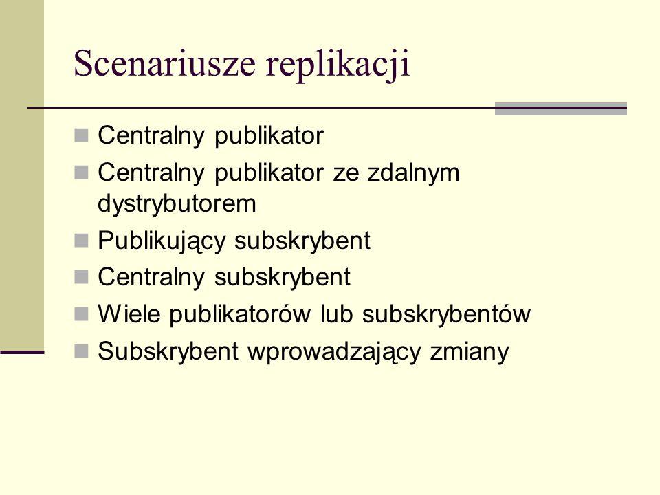 Scenariusze replikacji Centralny publikator Centralny publikator ze zdalnym dystrybutorem Publikujący subskrybent Centralny subskrybent Wiele publikat