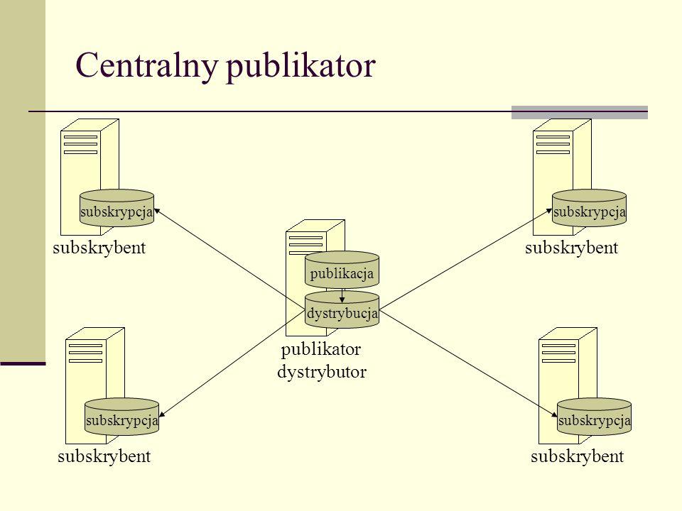 Centralny publikator dystrybucja publikator dystrybutor subskrypcja subskrybent subskrypcja subskrybent publikacja subskrypcja subskrybent subskrypcja
