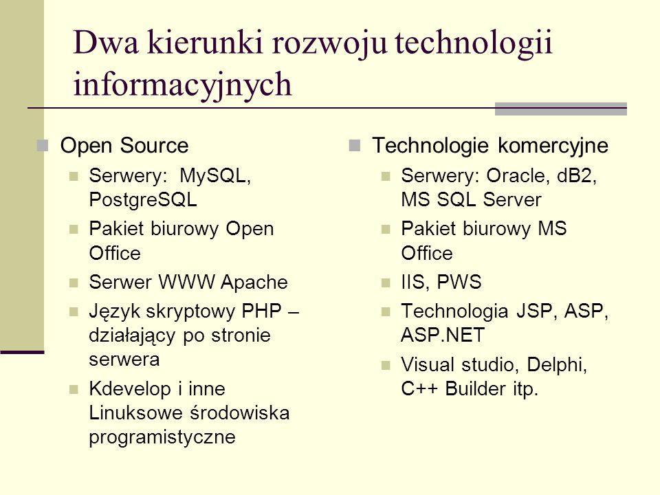 Dwa kierunki rozwoju technologii informacyjnych Open Source Serwery: MySQL, PostgreSQL Pakiet biurowy Open Office Serwer WWW Apache Język skryptowy PH