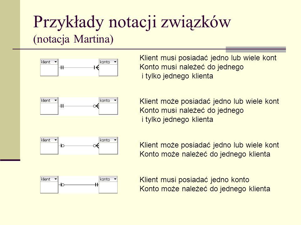 Przykłady notacji związków (notacja Martina) Klient musi posiadać jedno lub wiele kont Konto musi należeć do jednego i tylko jednego klienta Klient mo