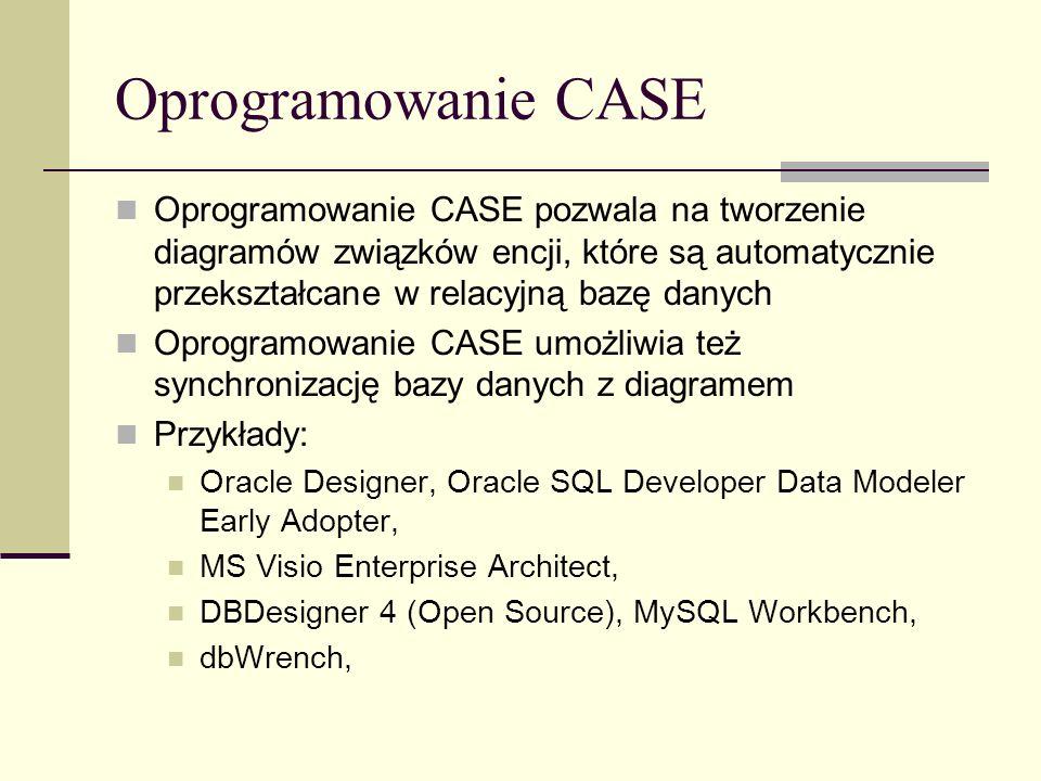 Oprogramowanie CASE Oprogramowanie CASE pozwala na tworzenie diagramów związków encji, które są automatycznie przekształcane w relacyjną bazę danych O