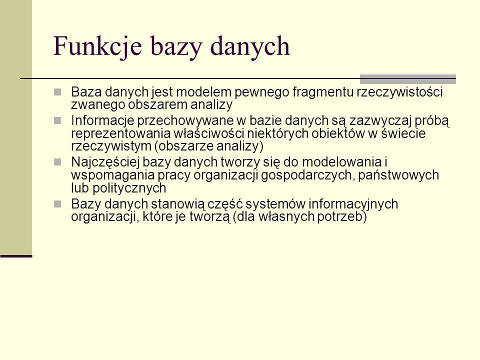Funkcje bazy danych Baza danych jest modelem pewnego fragmentu rzeczywistości zwanego obszarem analizy Informacje przechowywane w bazie danych są zazw