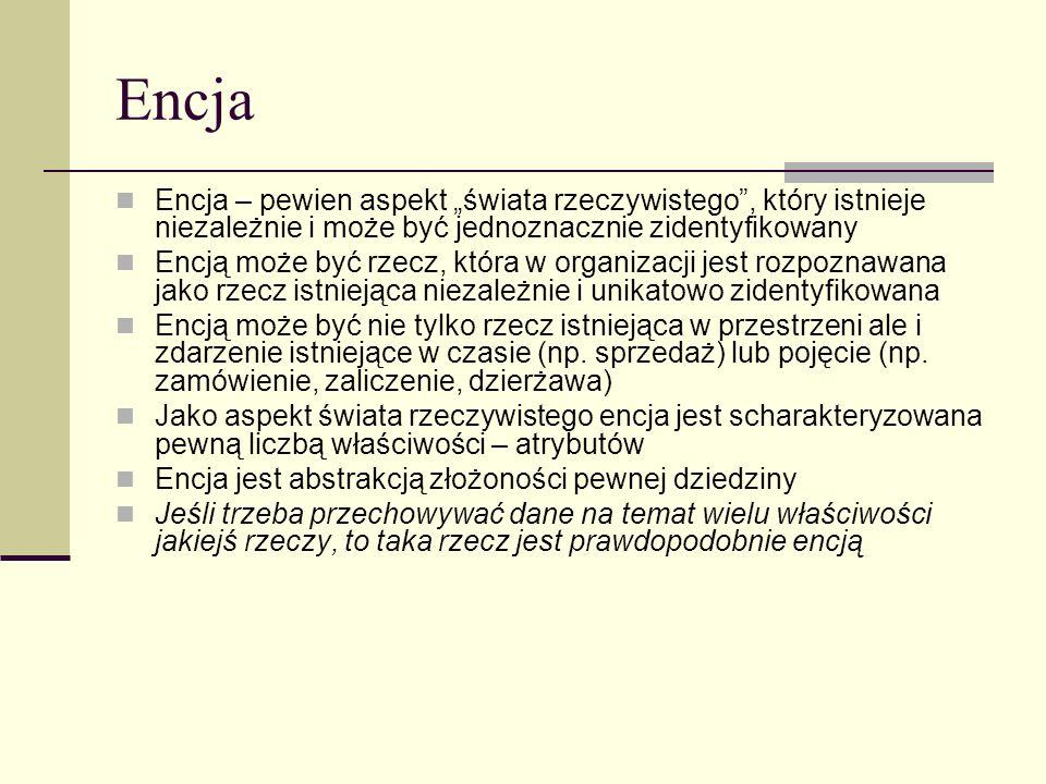 Przykłady encji Encja klient posiadająca atrybuty: nazwisko, imię, nr telefonu, adres, rabat itp.