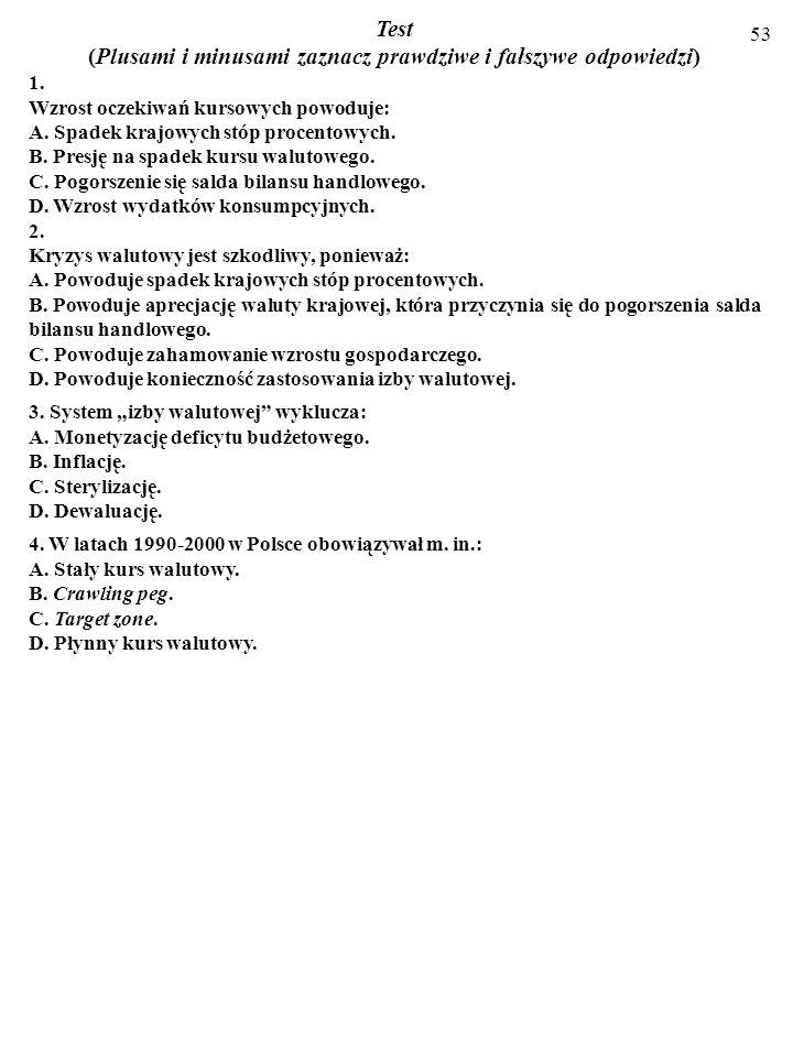 52 8. W obecnej sytuacji gospodarczej Polski dolaryzacja nie byłaby złym rozwiązaniem.
