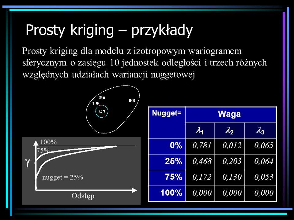 Prosty kriging – przykłady Prosty kriging dla modelu z izotropowym wariogramem sferycznym o zasięgu 10 jednostek odległości i trzech różnych względnyc