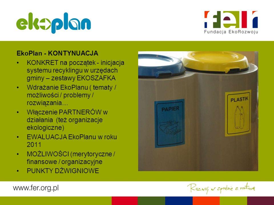 EkoPlan - KONTYNUACJA KONKRET na początek - inicjacja systemu recyklingu w urzędach gminy – zestawy EKOSZAFKA Wdrażanie EkoPlanu ( tematy / możliwości / problemy / rozwiązania… Włączenie PARTNERÓW w działania (też organizacje ekologiczne) EWALUACJA EkoPlanu w roku 2011 MOŻLIWOŚCI (merytoryczne / finansowe / organizacyjne PUNKTY DŹWIGNIOWE