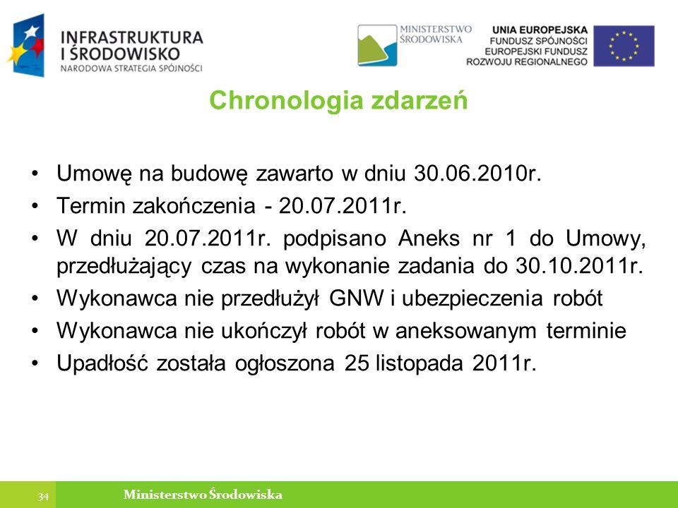 Chronologia zdarzeń Umowę na budowę zawarto w dniu 30.06.2010r.