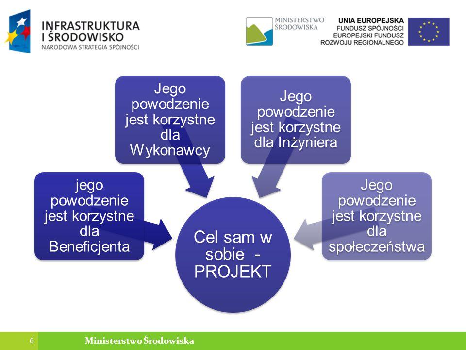Skutki wynikające w przesunięć w harmonogramach rzeczowo-finansowych Możliwa konieczność przedłużenia umów z: Inżynierem Kontraktu Nadzorem autorskim 27 Ministerstwo Środowiska