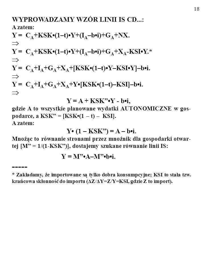 17 WYPROWADZAMY WZÓR LINII IS: AE PL = Y AE PL = C + I + G + NX. AE PL = Y AE PL = C A + KSK(1 – t) Y + (I A – bi) + G A + NX Y = C A + KSK(1 – t)Y +