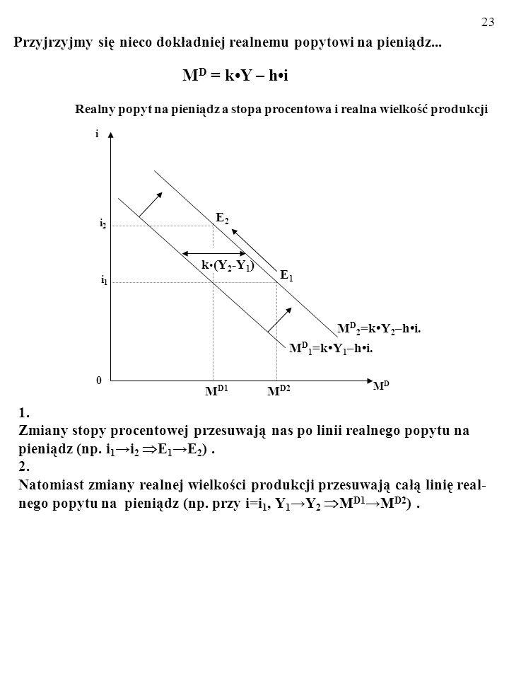22 Otóż realny popyt na pieniądz, L, nie jest autonomiczny i zależy od wiel- kości produkcji, Y. M D = kY – hi k, h > 0. gdzie: M D – realny popyt na
