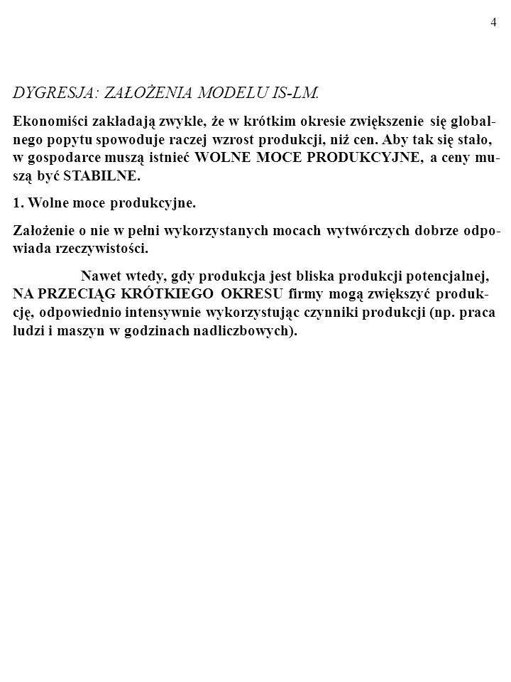 3 Badamy wpływ wahań zagregowanych wydatków, AE PL, na wielkość pro- dukcji W KRÓTKIM OKRESIE. Przyczyną tych wahań mogą być m. in. DZIAŁANIA PAŃSTWA