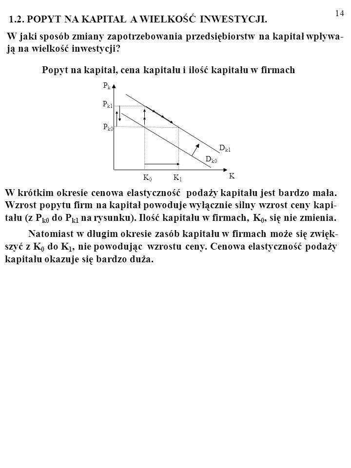 13 A zatem: K = G(rc, Y), gdzie: K - zapotrzebowanie CAŁEJ GOSPODARKI na kapitał.