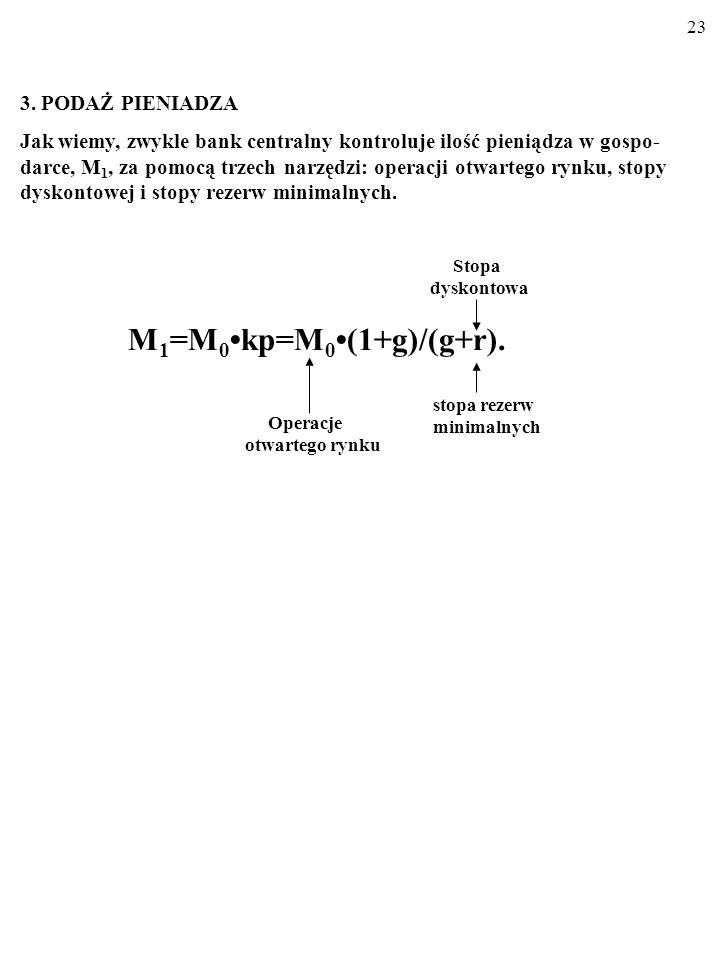 22 TEORIE TRANSAKCYJNE: MODEL BAUMOLA-TOBINA. Z pierwiastkowej teorii transakcyjnego popytu na pieniądz Baumola- Tobina [M D =Y/(2N)= ] wynika, że: 1.