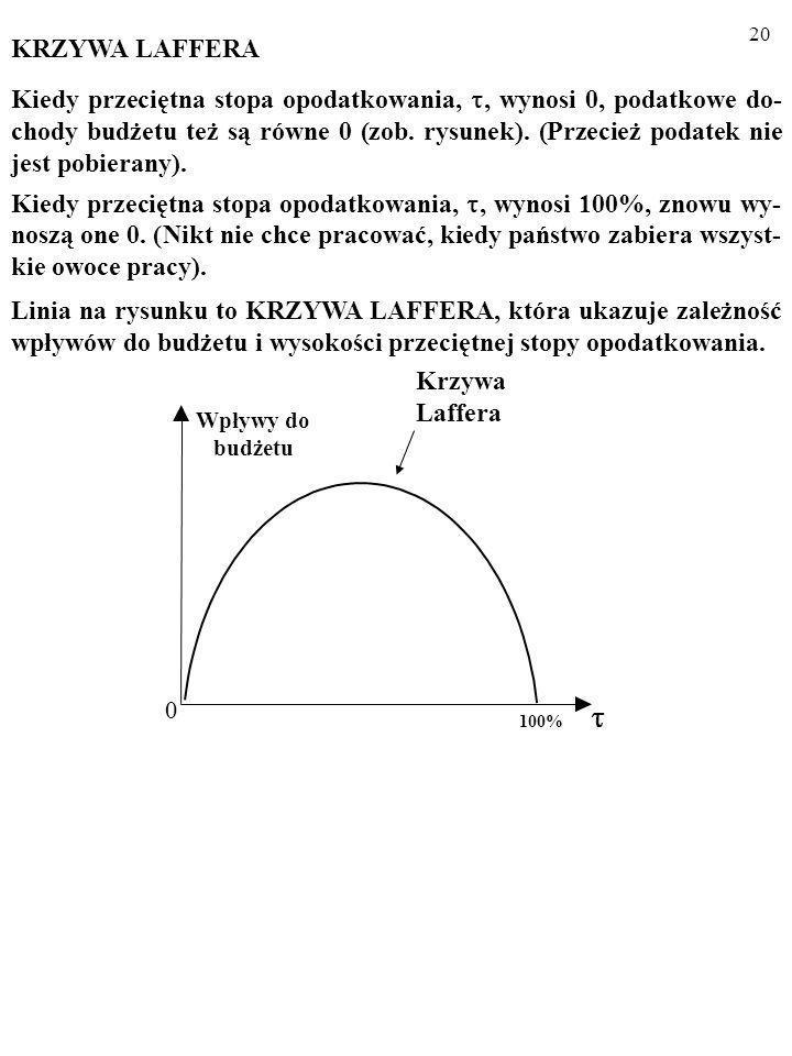 19 2.2.Przykłady analizy gospodarki za pomocą modelu AD/AS.