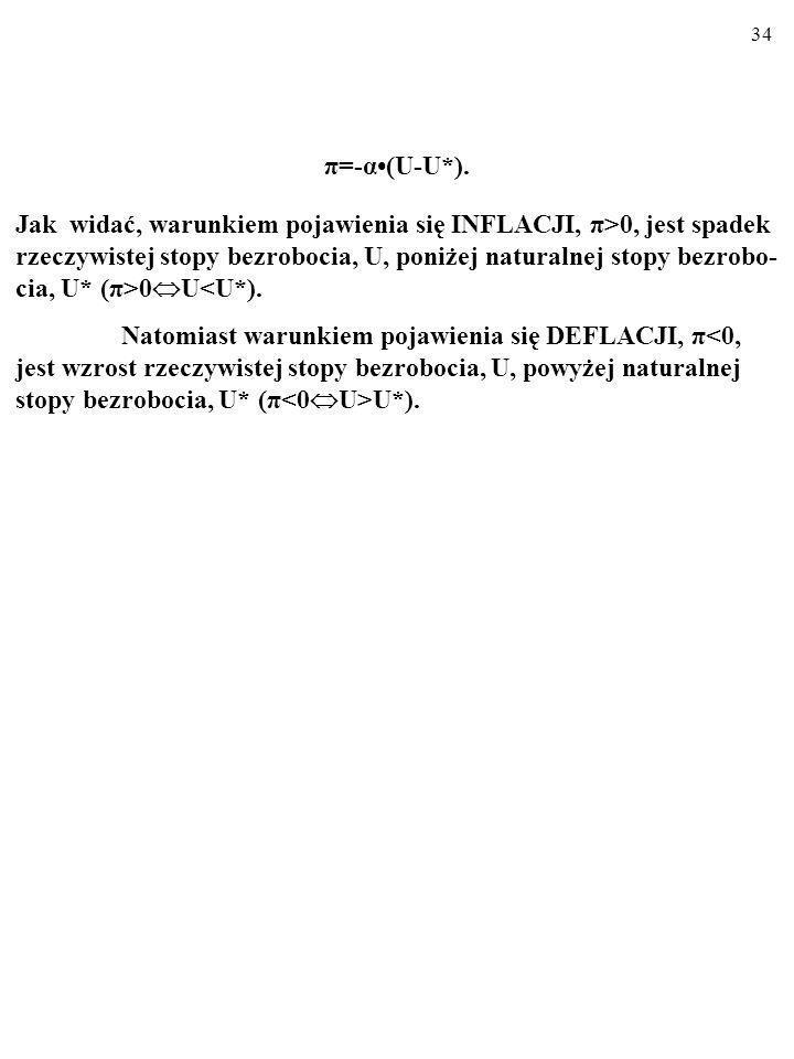 33 A zatem: (3) π W = -α(U-U*).Ceny zmieniają się tak jak koszty.