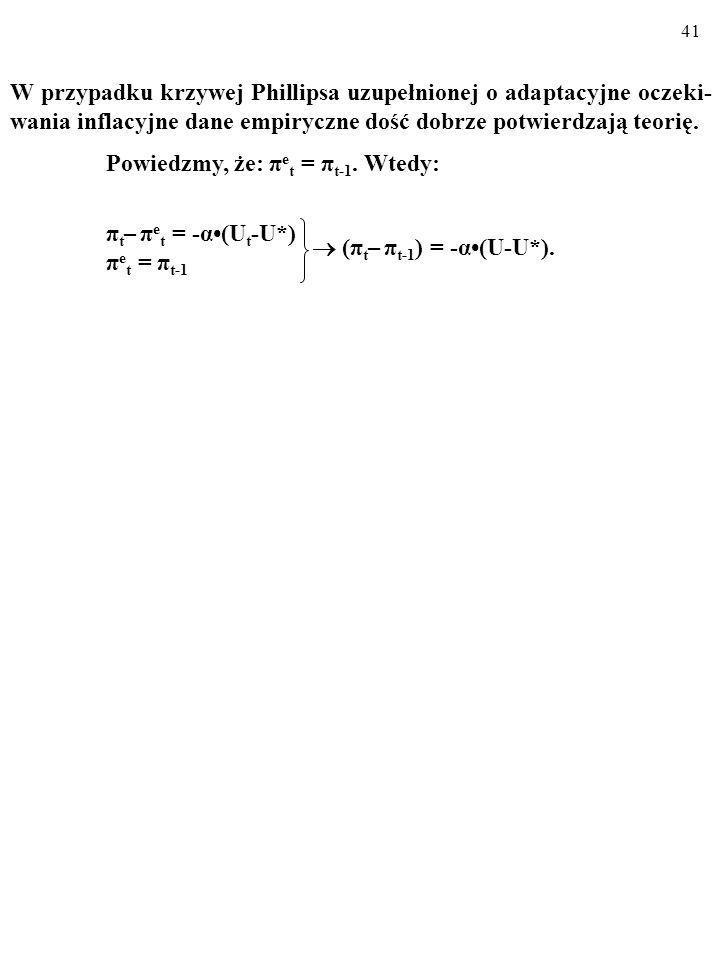 40 (π–π e )=-α(U-U*) WNIOSKI: 1.